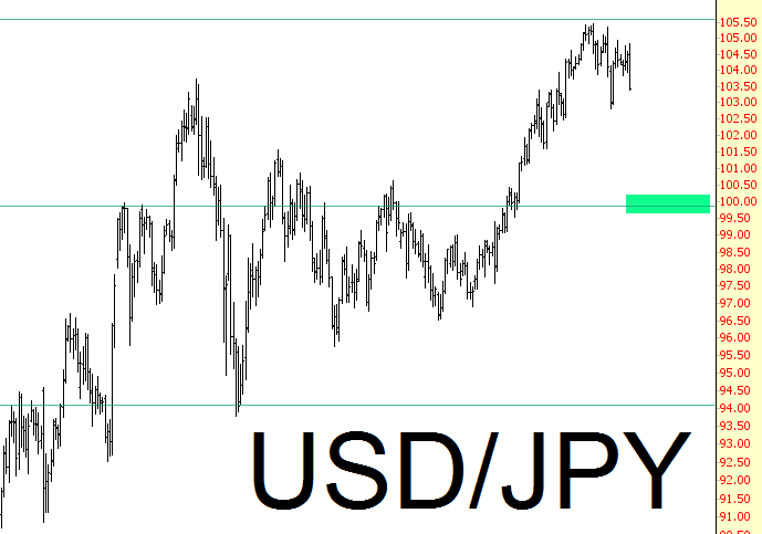 0123-jpy