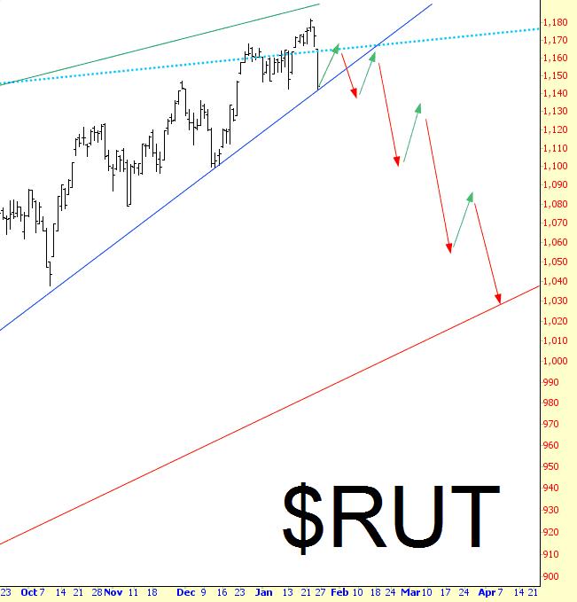 0125-rut