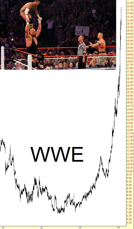 0127-WWE