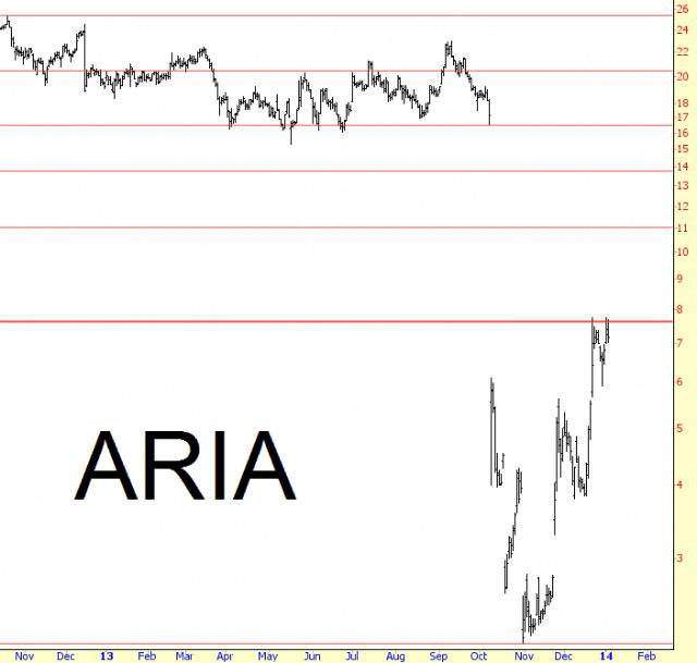 1105-aria
