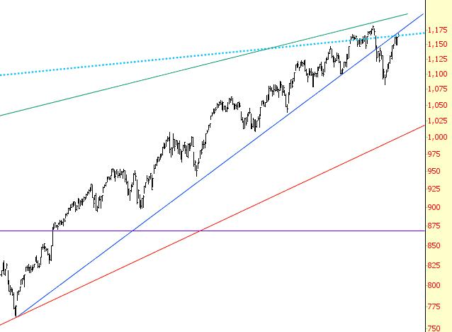 0222-1