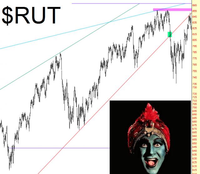 0224-RUT