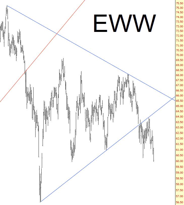 0226-EWW
