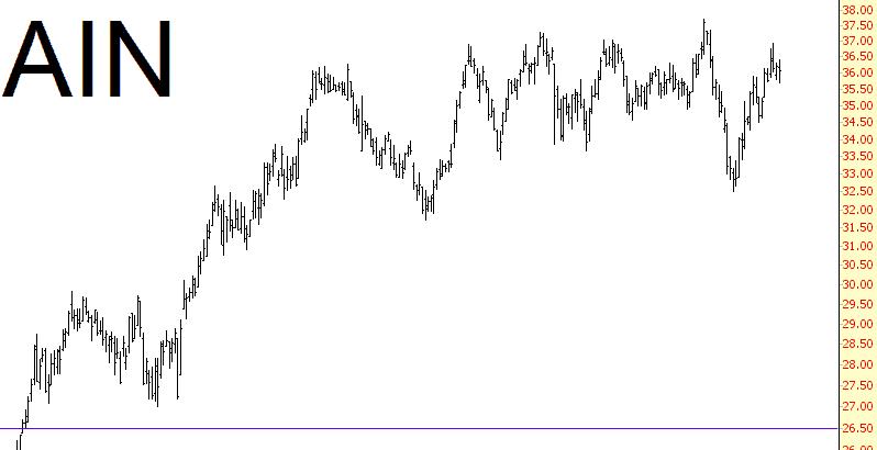 0301-2