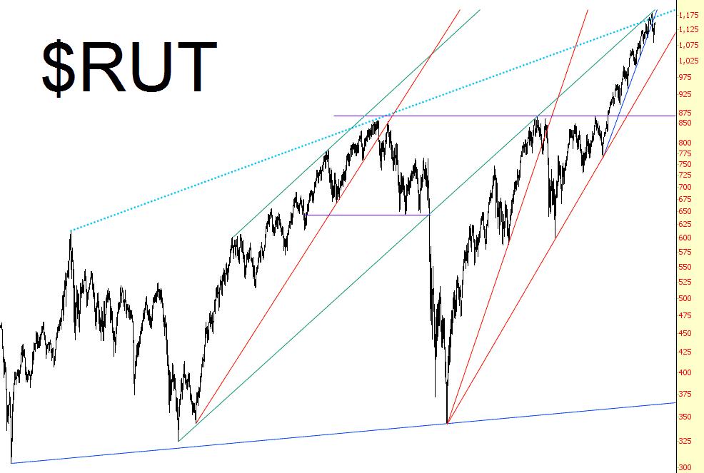 1216-RUT