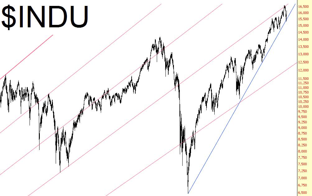 1216-indu