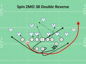 spin-reverse-play