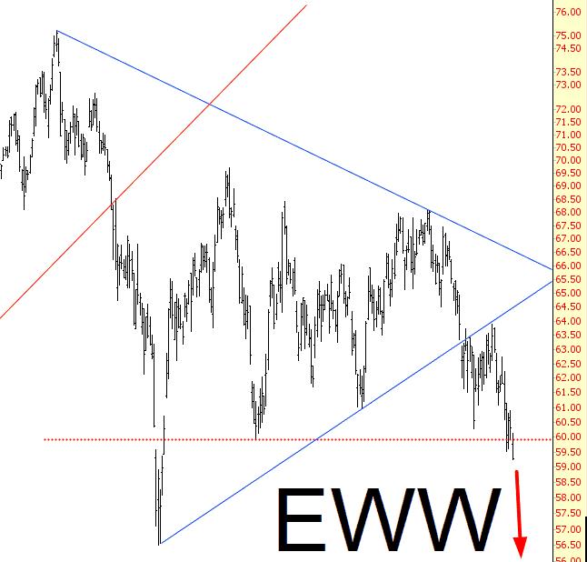 0303-eww