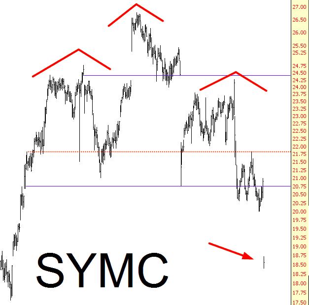 0320-symc