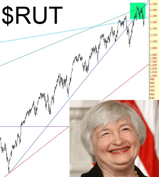 0329-rut