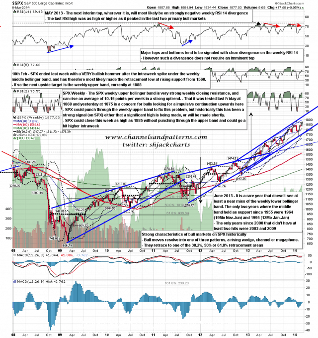 140307 SPX Weekly Patterns BBs MAs