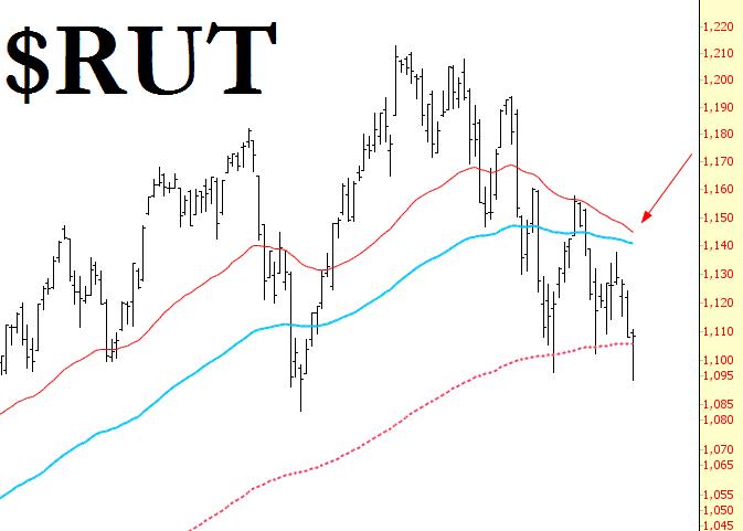 0507-rut