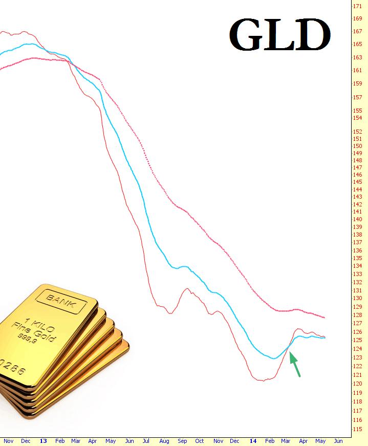 0508-gold