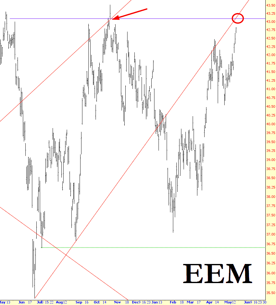 0514-eem