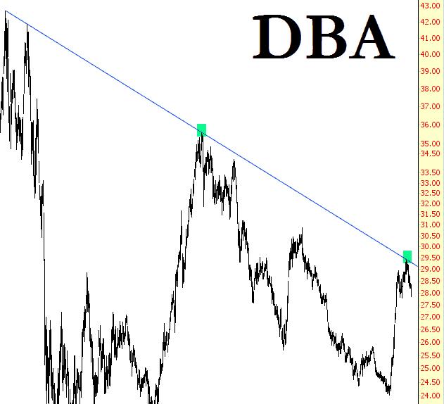 0527-dba