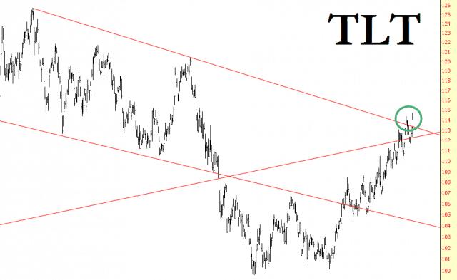 0528-TLT