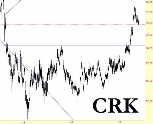 0528-crk