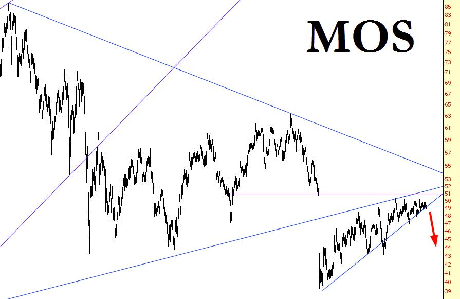 0603-mos