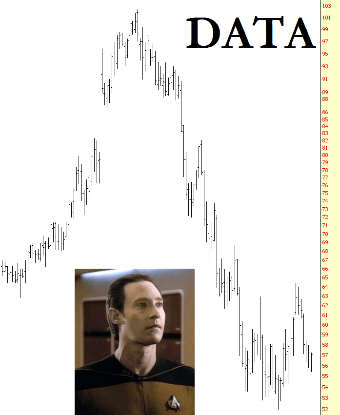 0604-DATA