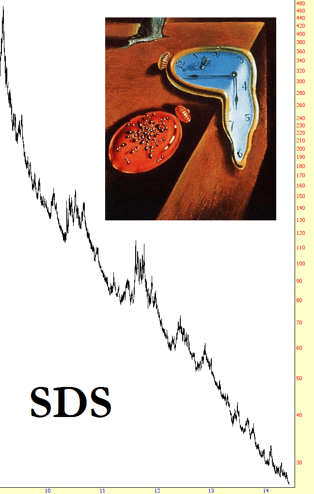 0604-sds