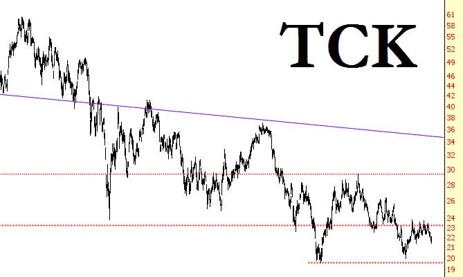 0606-TCK