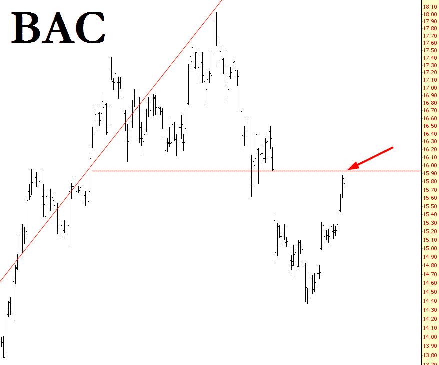 0610-BAC