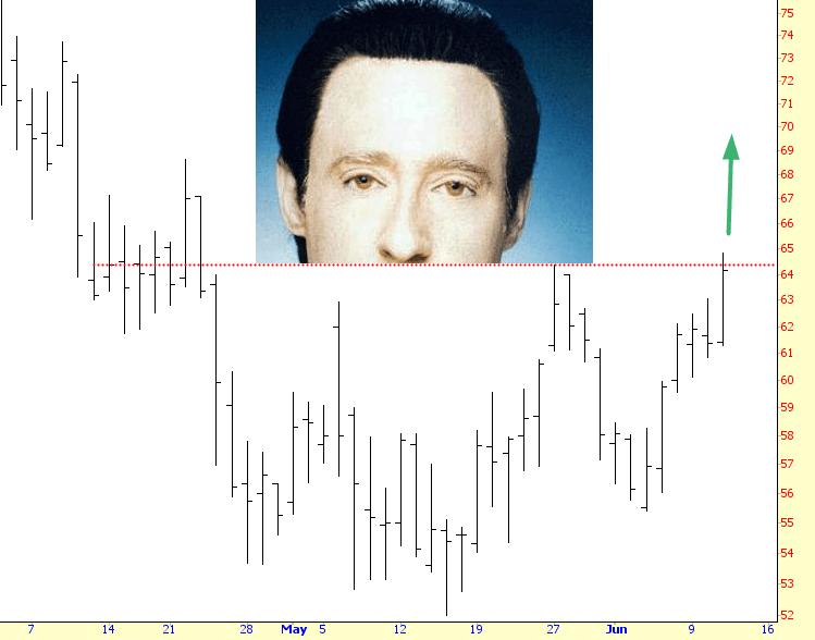0611-data