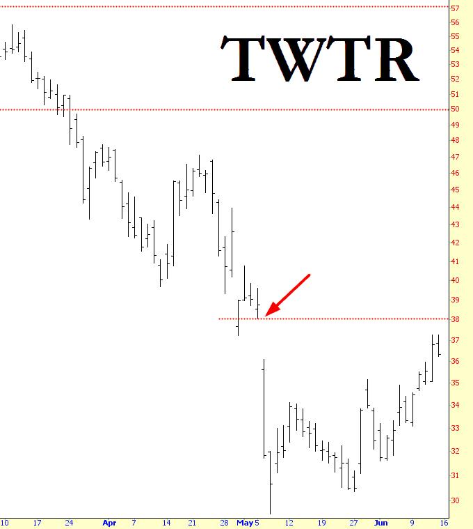 0613-TWTR