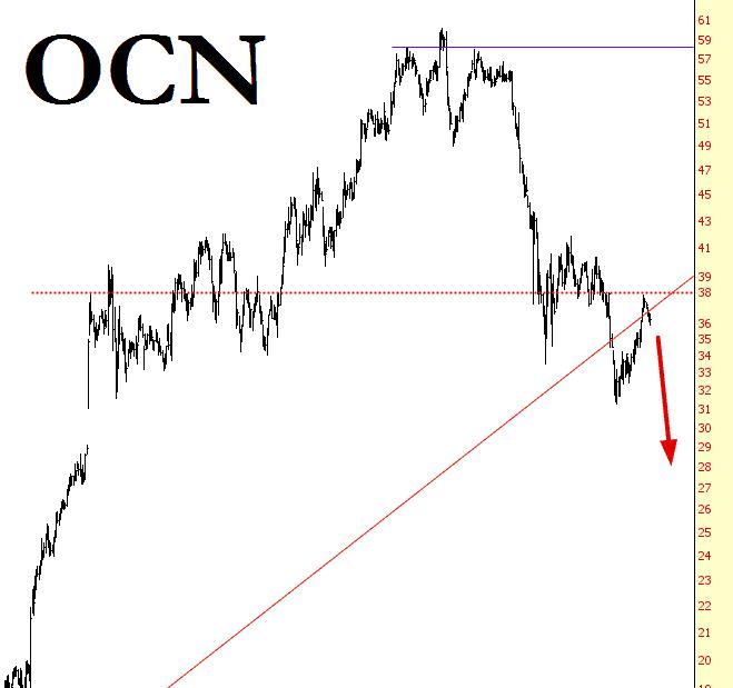 0613-ocn