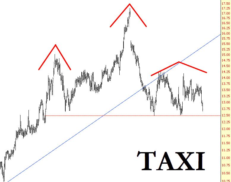 0614-TAXI