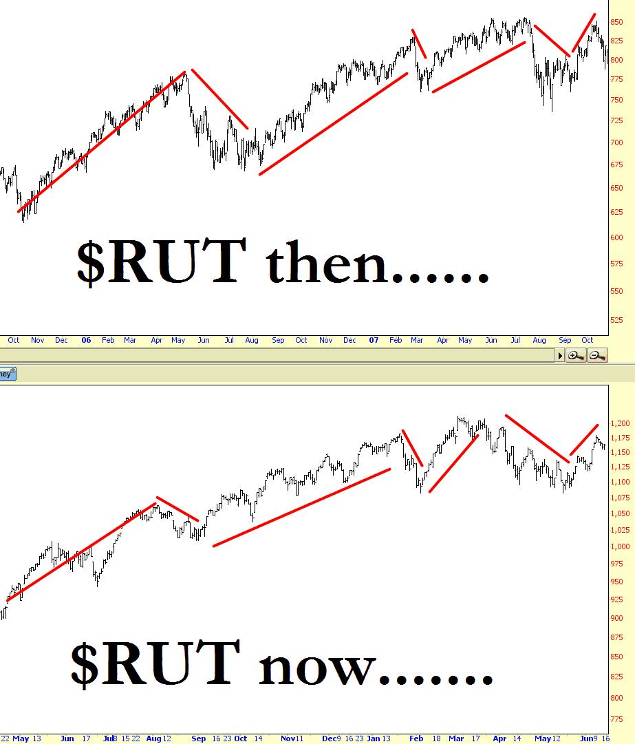 0614-rut