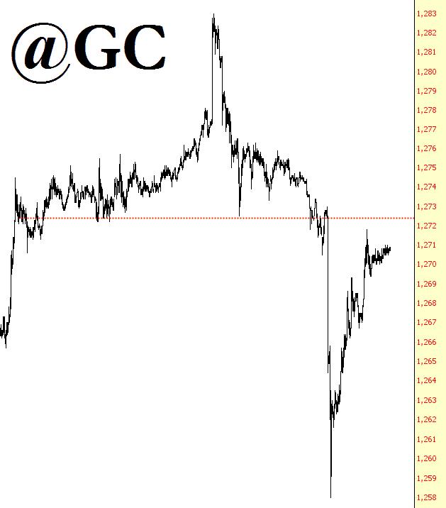 0617-gc