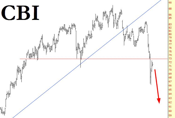 0621-CBI
