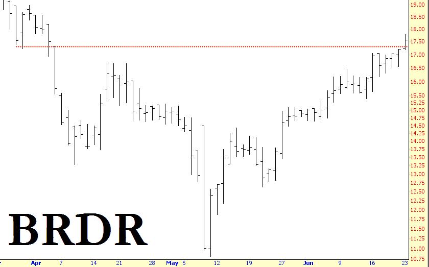 0623-brdr
