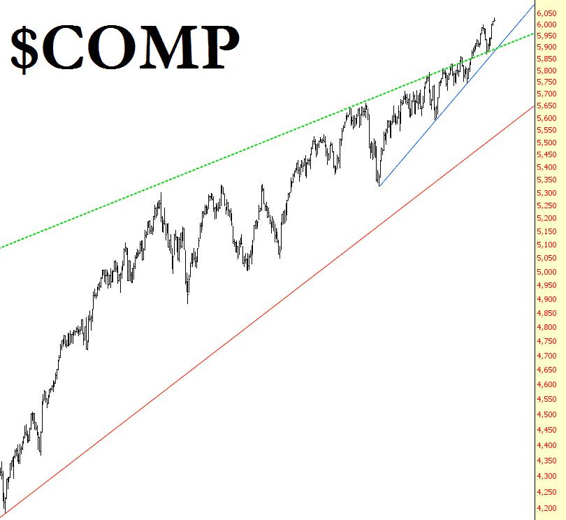 0623-comp