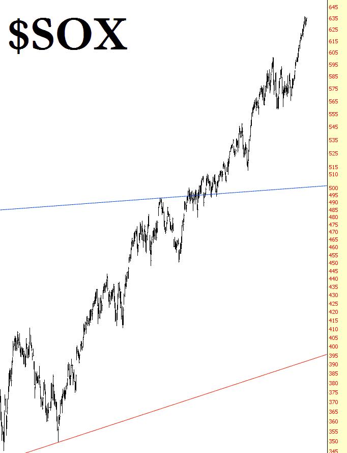 0623-sox