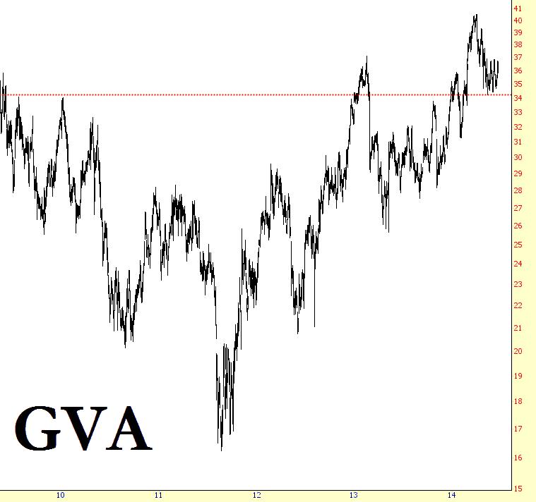 0624-gva