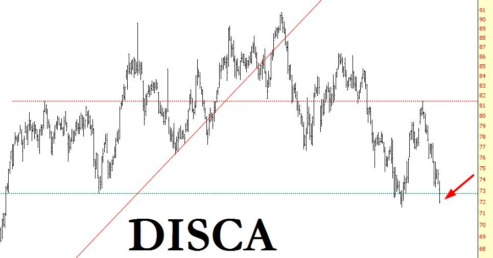 0626-disca
