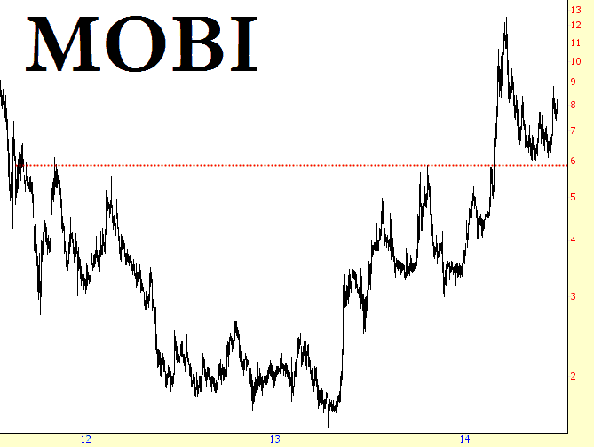 0630-MOBI