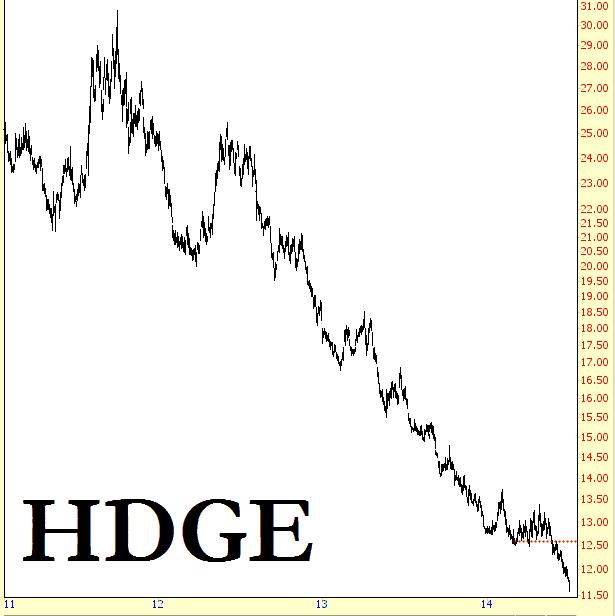 0701-hdge
