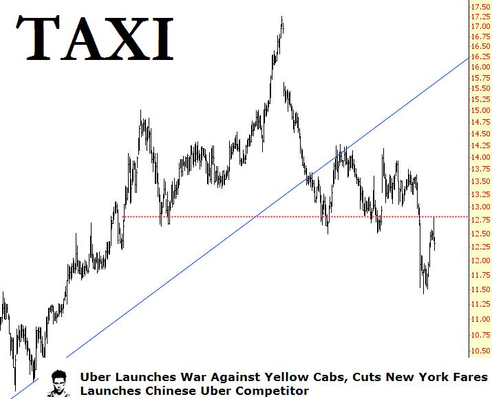 0707-TAXI
