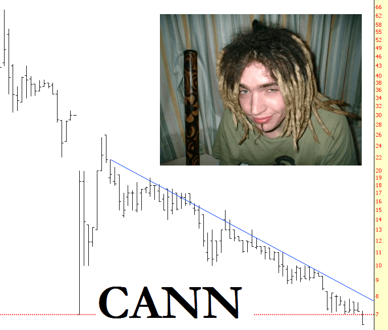 0714-cann