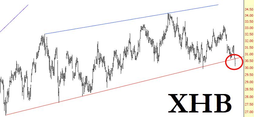 0728-XHB