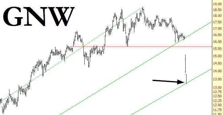 0731-gnw