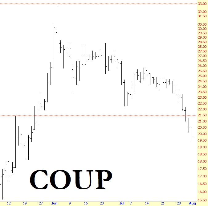 0804-COUP