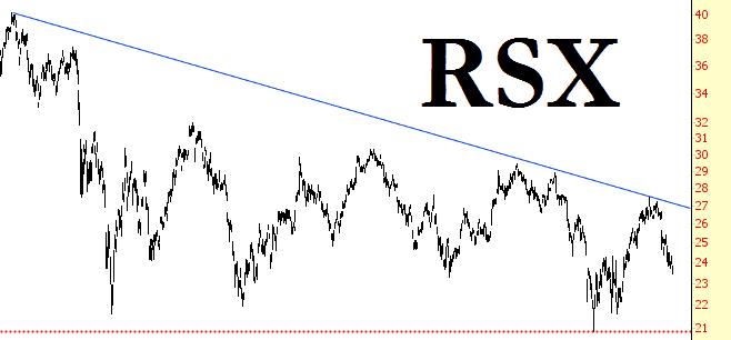 0805-rsx