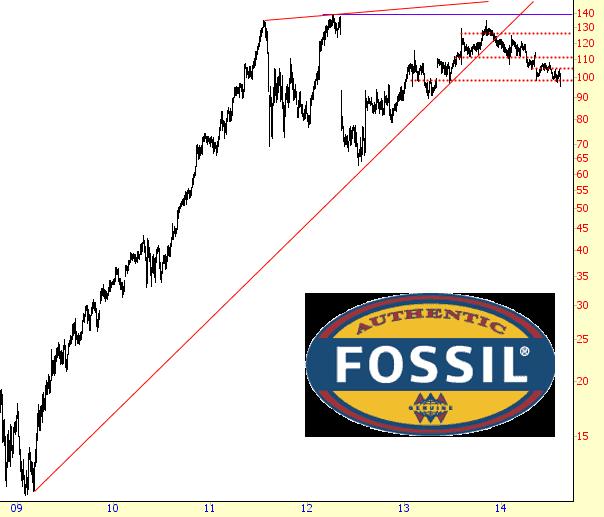 0813-fosl