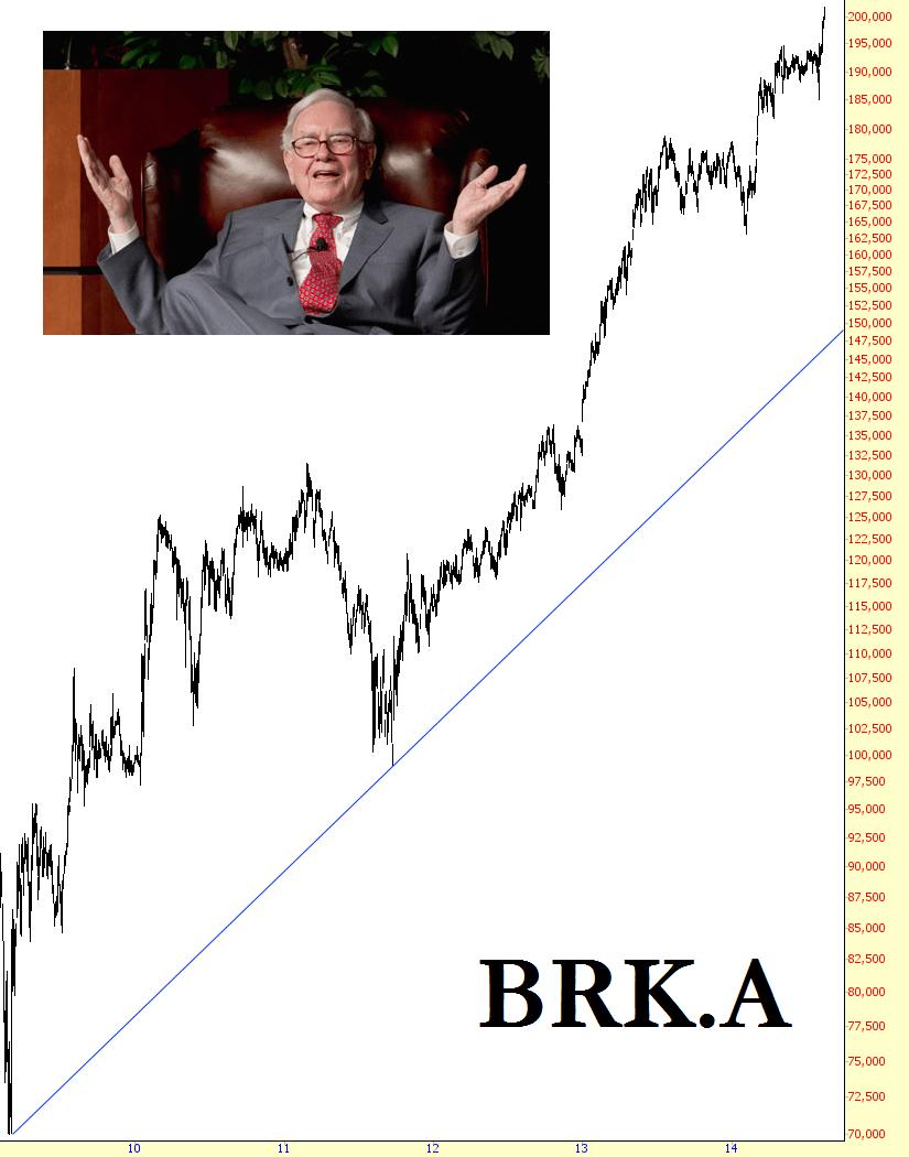 0814-brk
