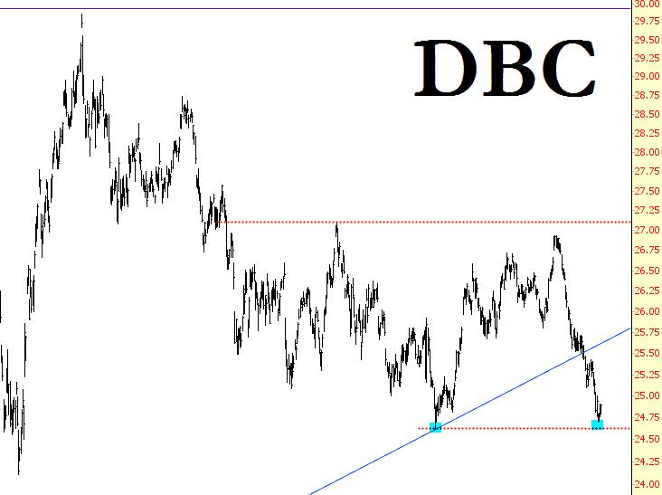 0821-dba