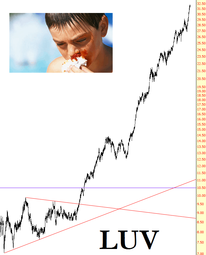 0826-luv